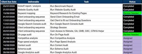 Transparent Client Workbook