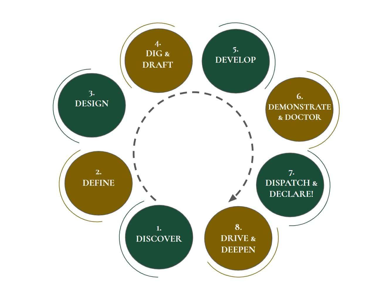web design toowoomba |