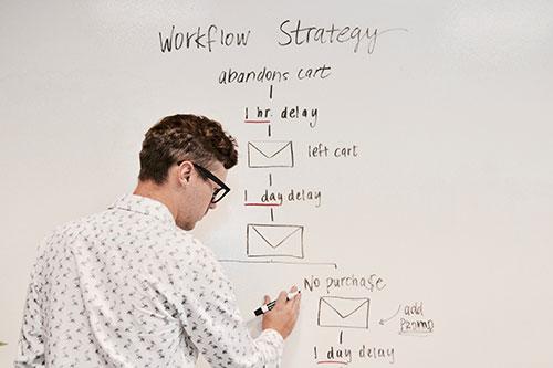 Workflow Strategy.